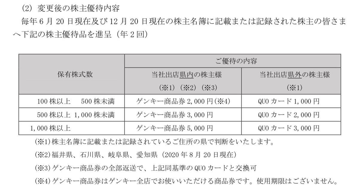 f:id:kuzyo:20200822121033j:plain