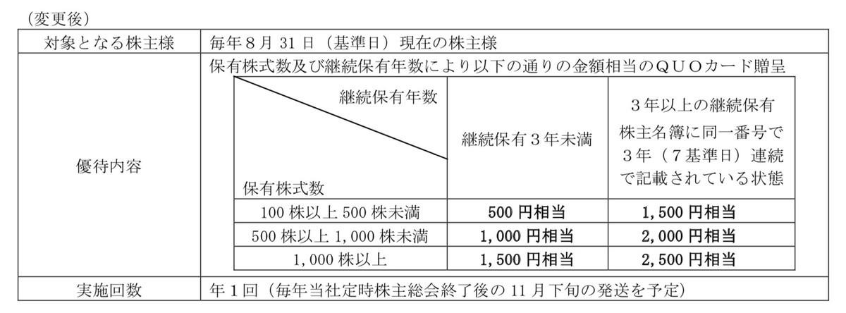 f:id:kuzyo:20200822121345j:plain