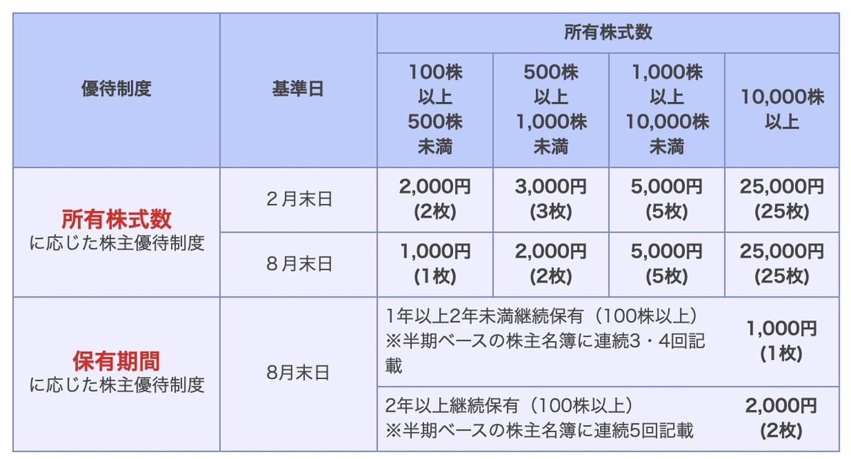 f:id:kuzyo:20200829130716j:plain
