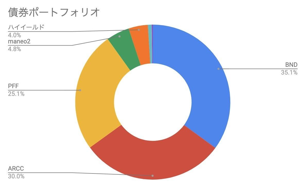 f:id:kuzyo:20200901112500j:plain
