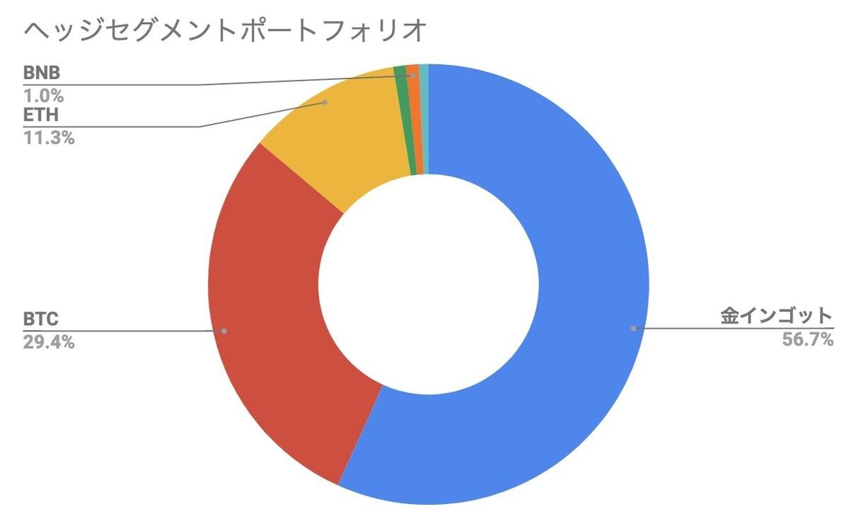 f:id:kuzyo:20200901113615j:plain