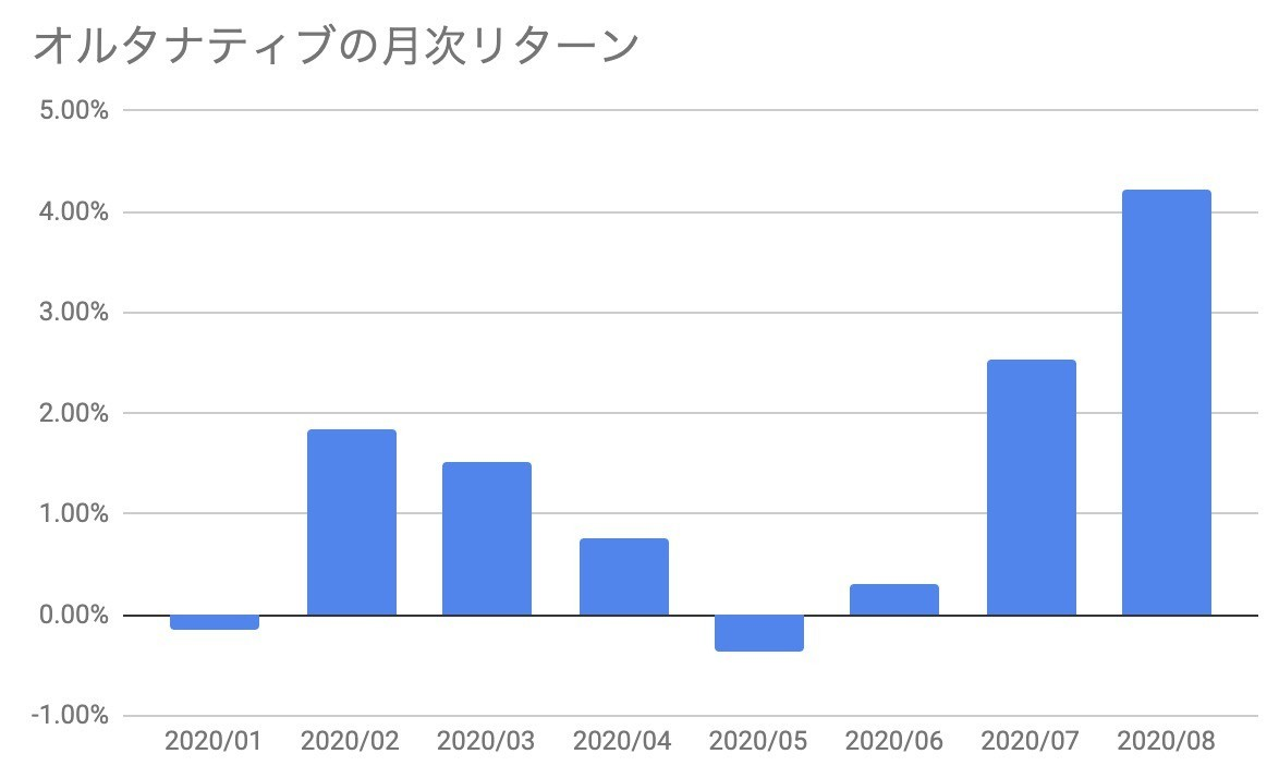 f:id:kuzyo:20200901130408j:plain