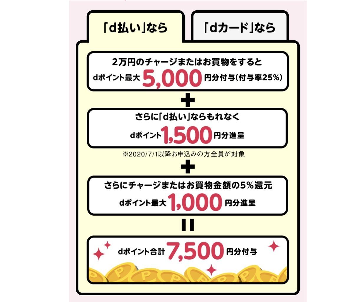 f:id:kuzyo:20200902003737j:plain