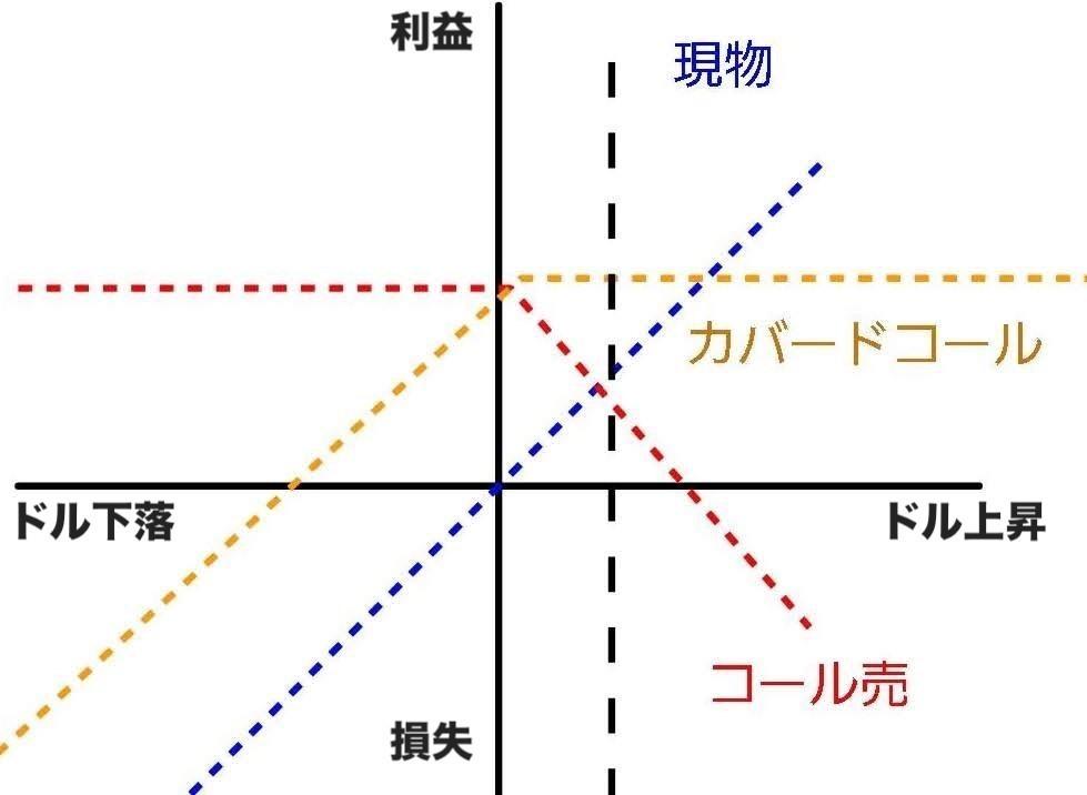 f:id:kuzyo:20200903160450j:plain