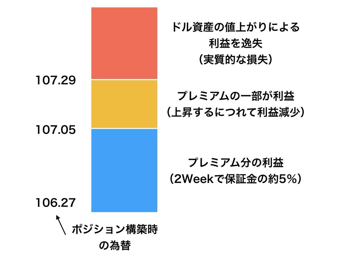 f:id:kuzyo:20200904105314j:plain