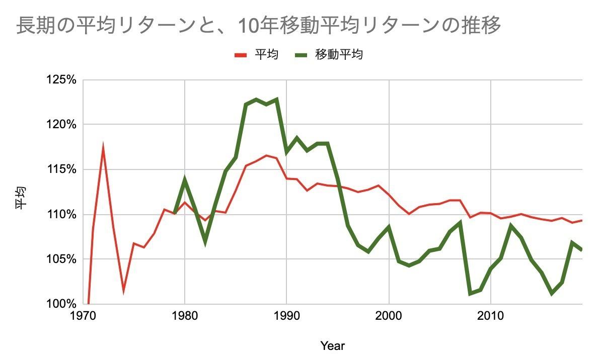 f:id:kuzyo:20200907020029j:plain