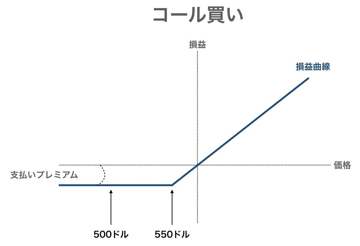 f:id:kuzyo:20200908233747j:plain