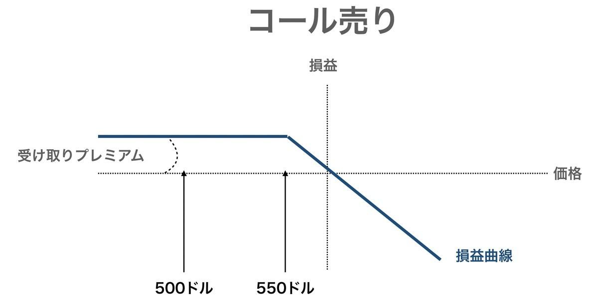f:id:kuzyo:20200908235007j:plain