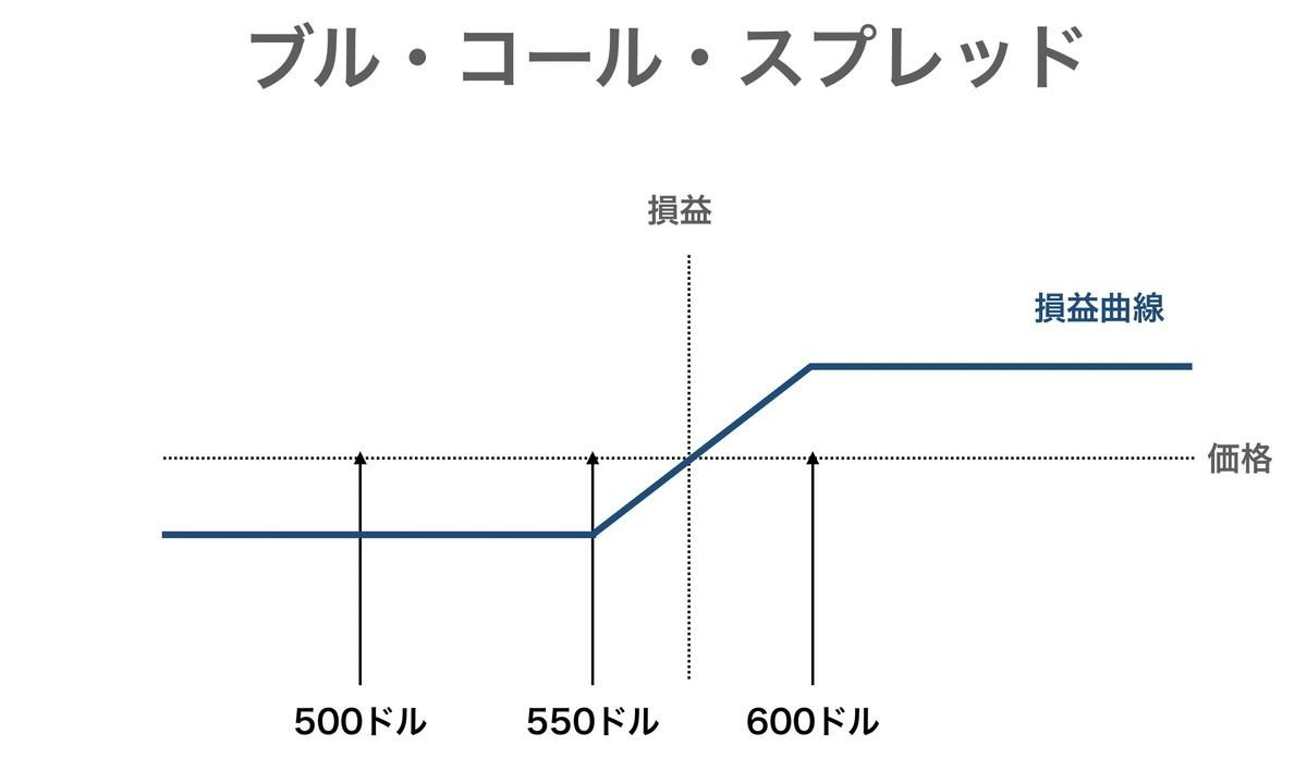 f:id:kuzyo:20200908235515j:plain