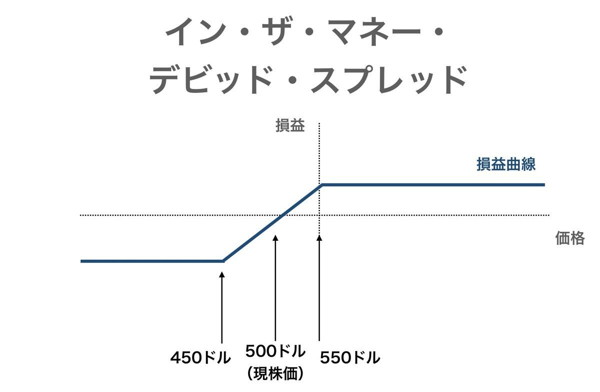 f:id:kuzyo:20200909000847j:plain