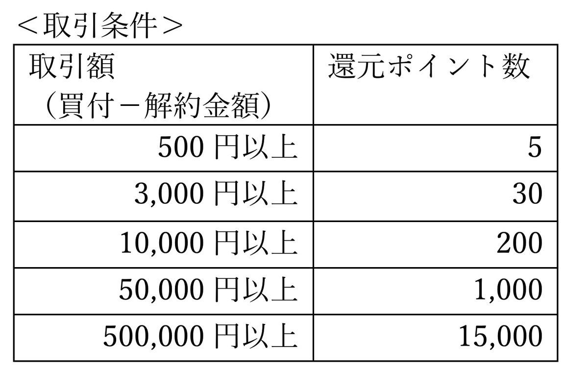 f:id:kuzyo:20200924170230j:plain