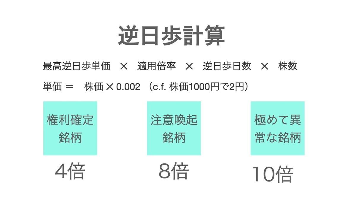 f:id:kuzyo:20200925154028j:plain