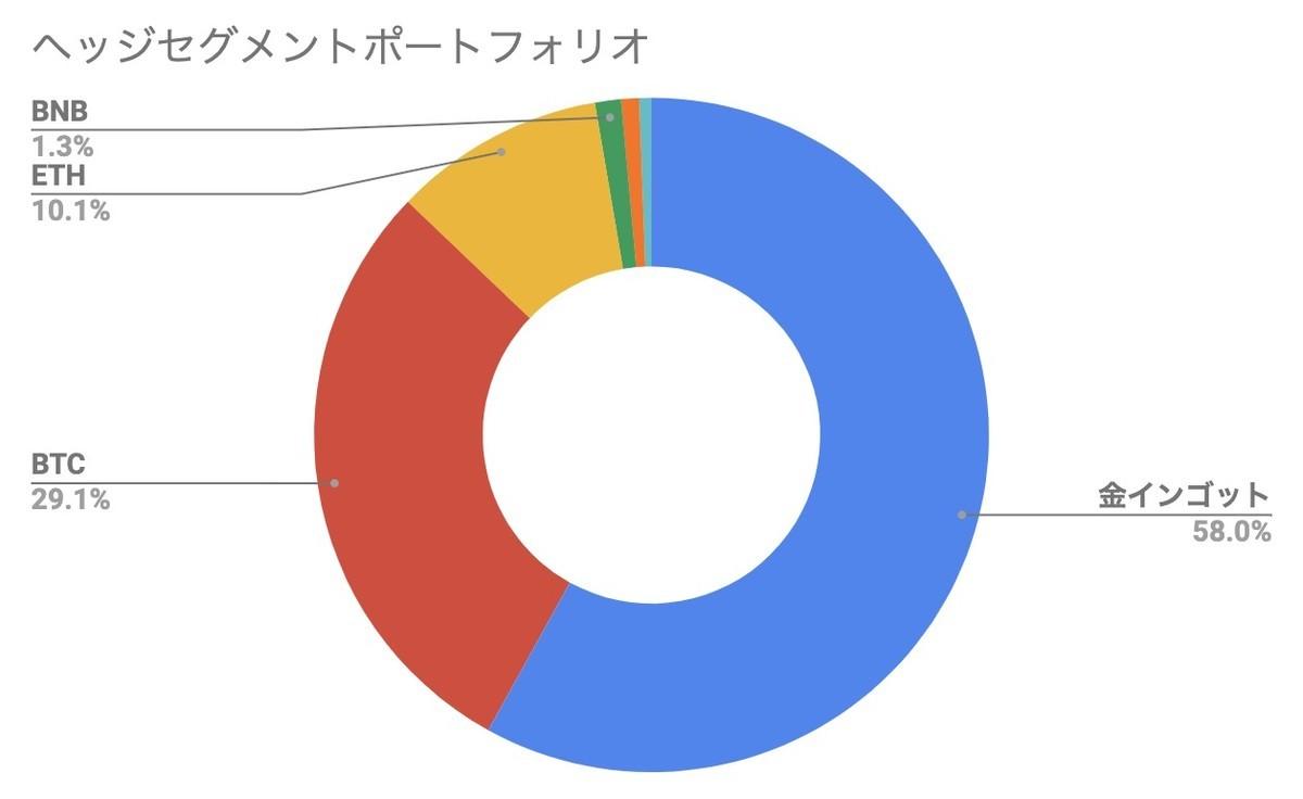f:id:kuzyo:20201002101926j:plain