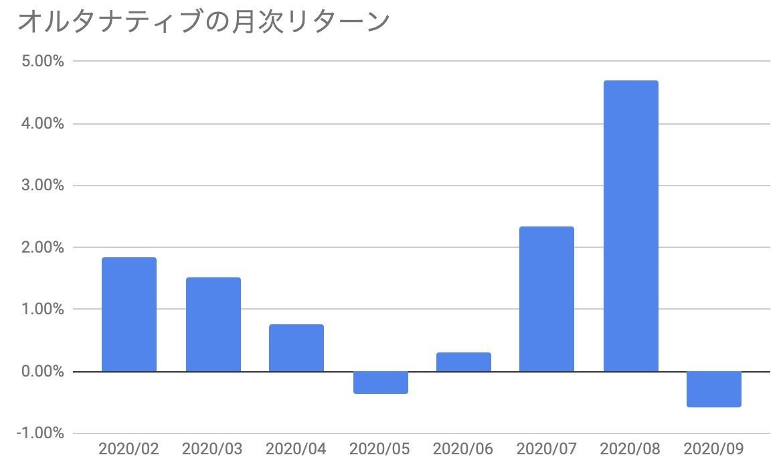f:id:kuzyo:20201002102854j:plain