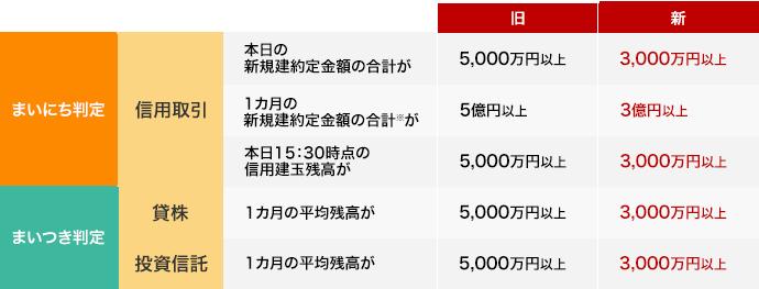 f:id:kuzyo:20201006093012p:plain