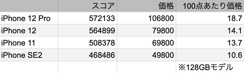 f:id:kuzyo:20201016233833j:plain