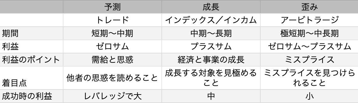 f:id:kuzyo:20201018114943j:plain