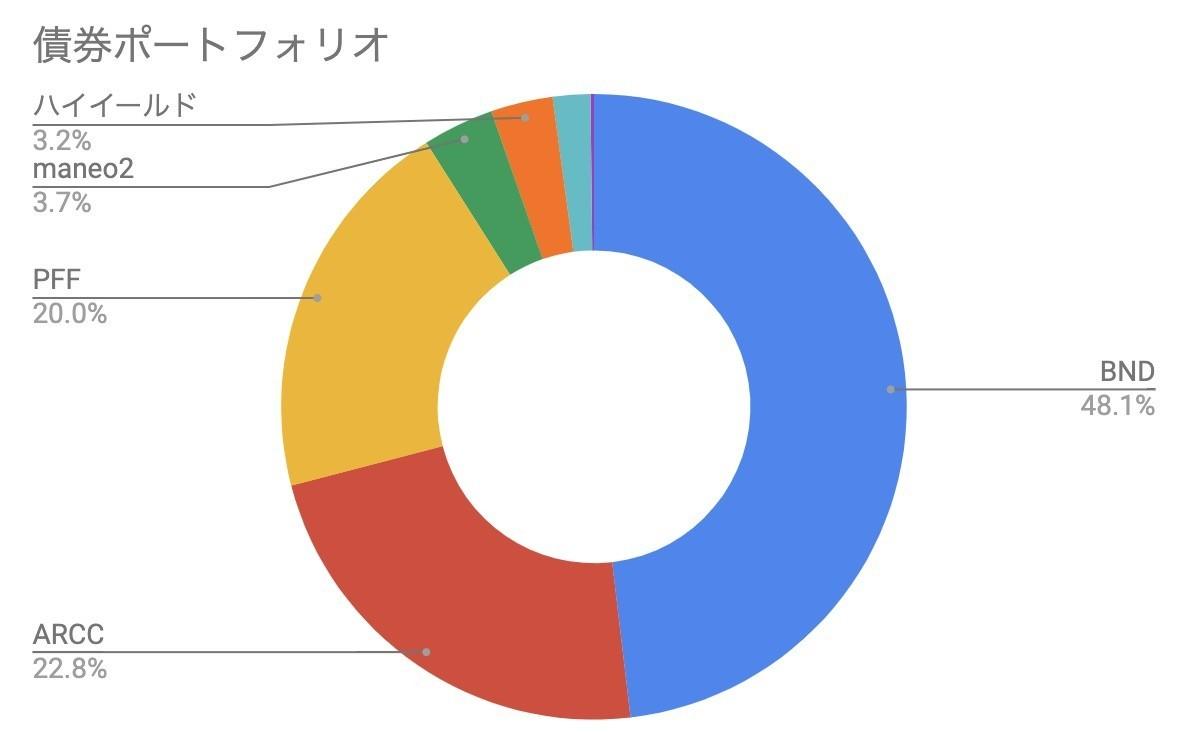 f:id:kuzyo:20201101235953j:plain