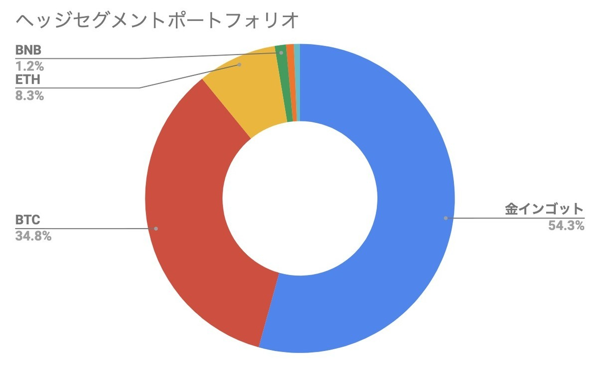 f:id:kuzyo:20201102002142j:plain