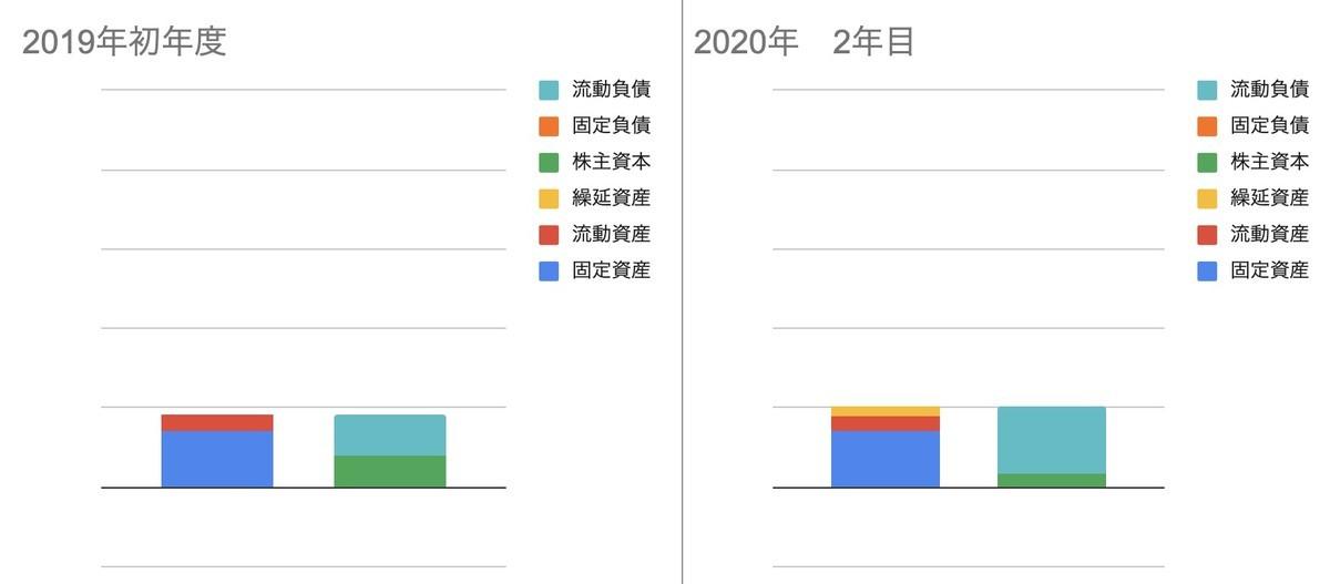 f:id:kuzyo:20201123205120j:plain