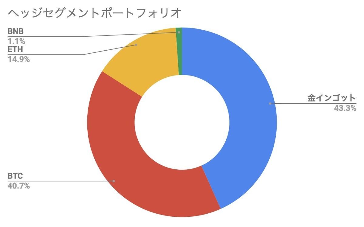 f:id:kuzyo:20201201101413j:plain