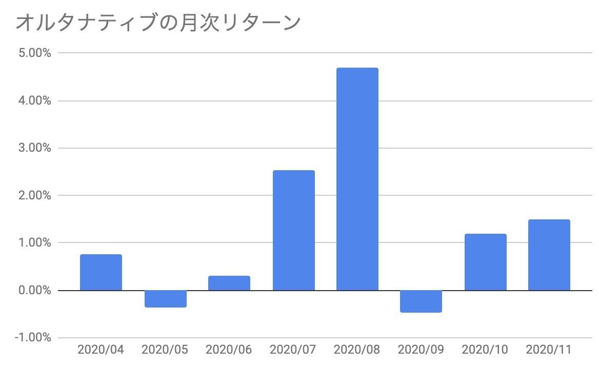 f:id:kuzyo:20201201101639j:plain
