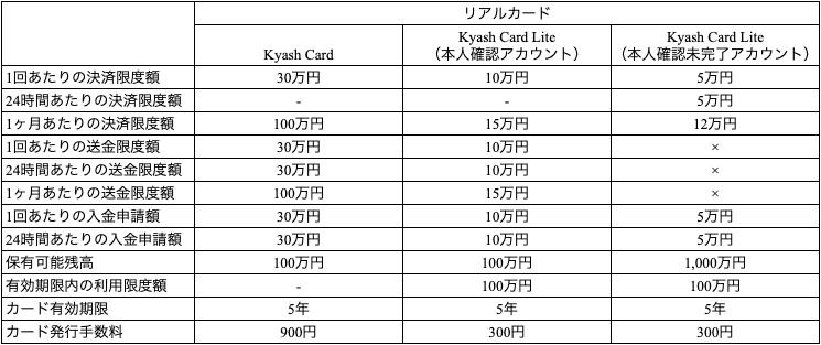 f:id:kuzyo:20201201231820p:plain