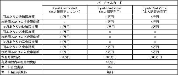 f:id:kuzyo:20201201232037p:plain