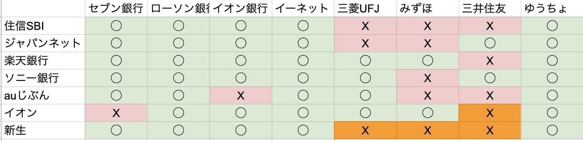 f:id:kuzyo:20201206162030j:plain