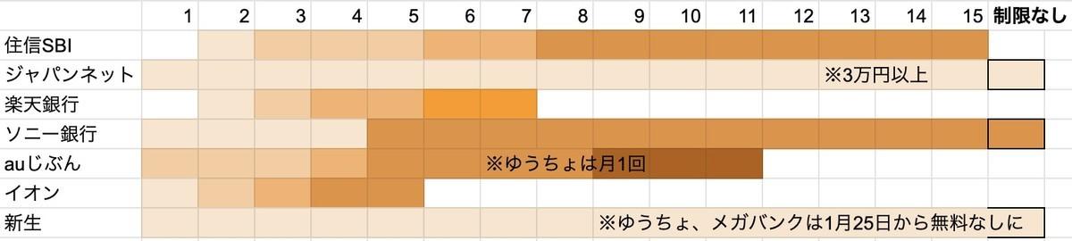 f:id:kuzyo:20201206163336j:plain