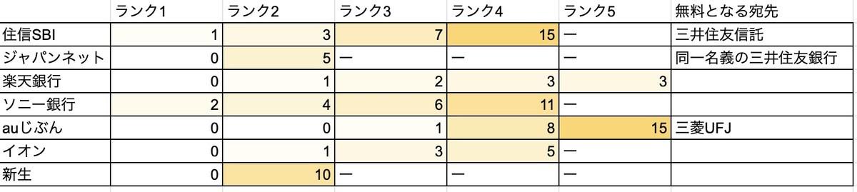 f:id:kuzyo:20201206230349j:plain