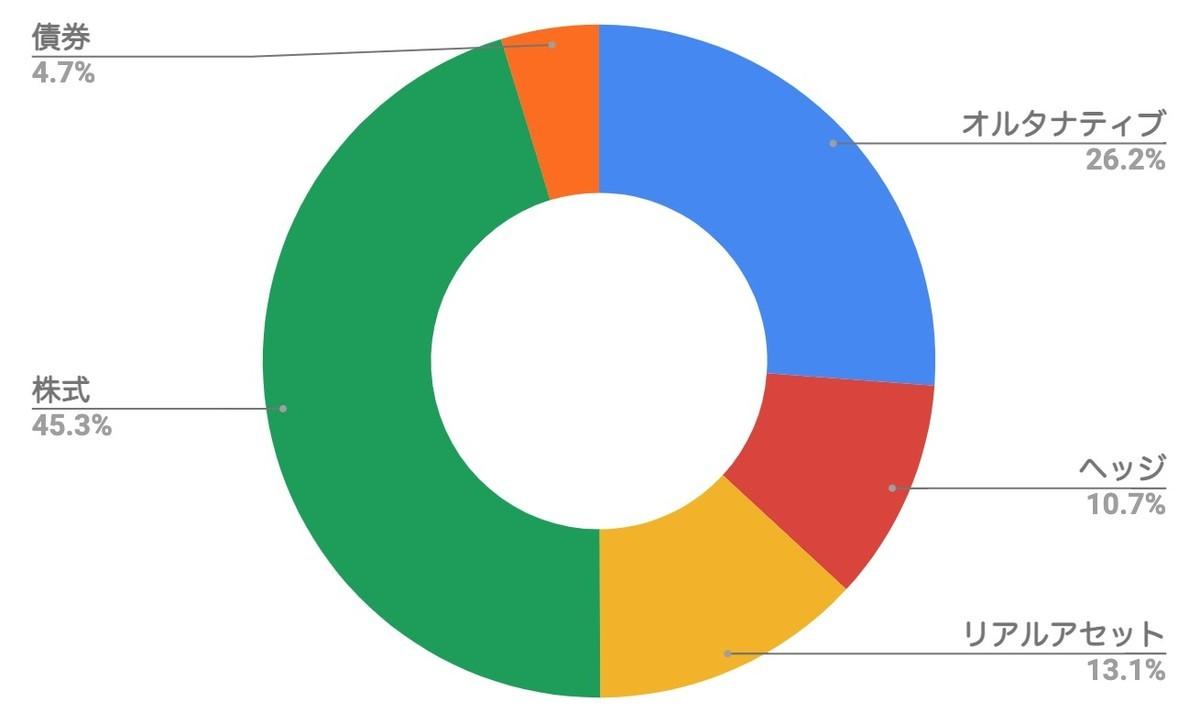 f:id:kuzyo:20210102163449j:plain