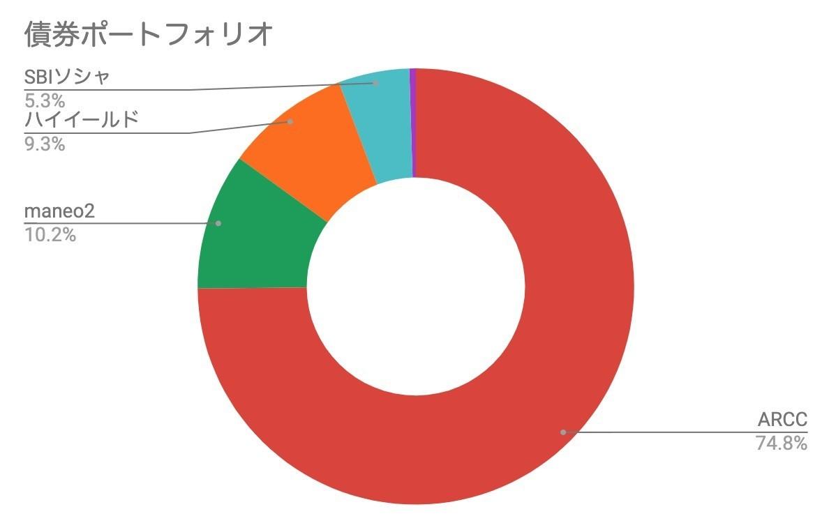 f:id:kuzyo:20210102164947j:plain