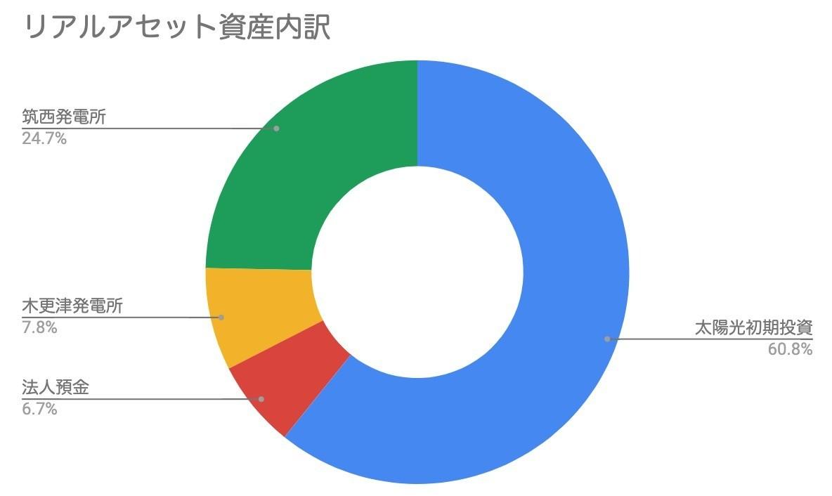 f:id:kuzyo:20210102165229j:plain