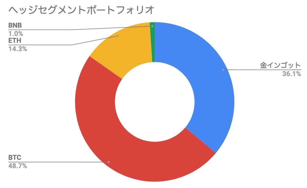f:id:kuzyo:20210102165814j:plain