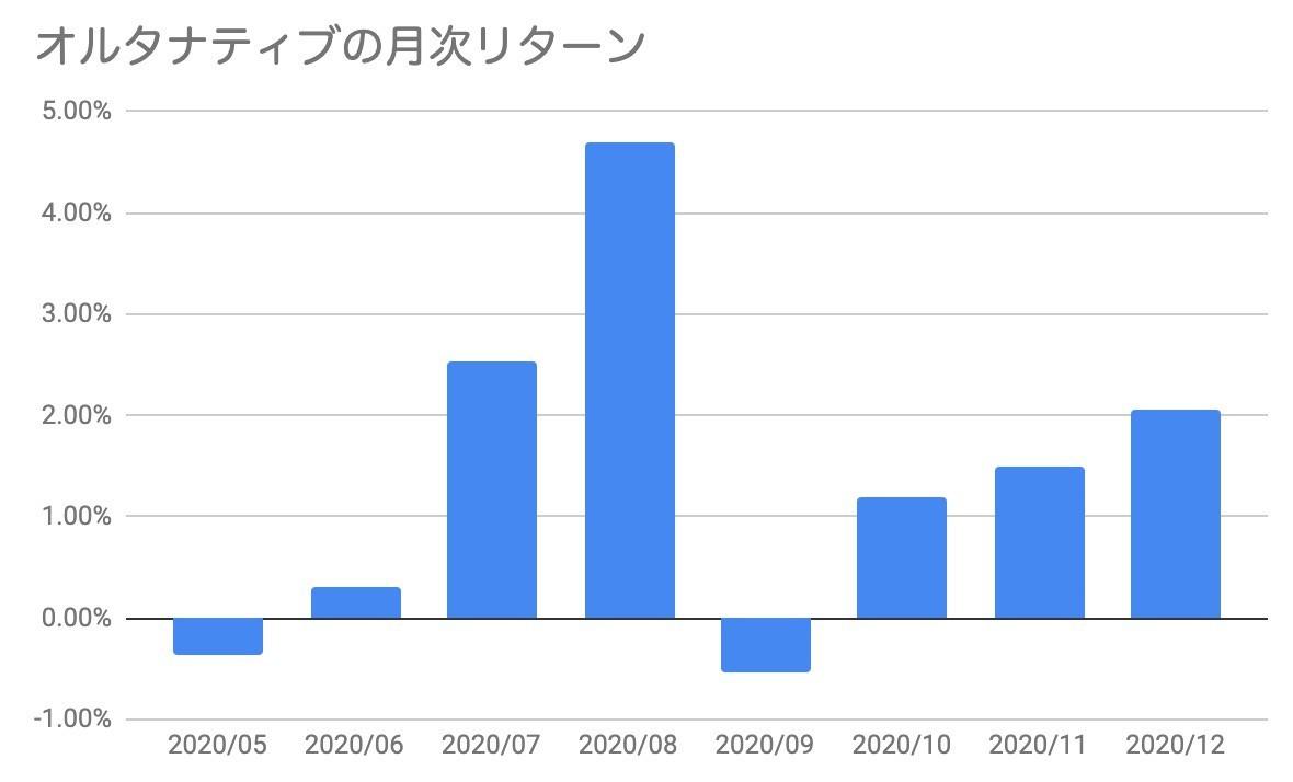 f:id:kuzyo:20210102173844j:plain