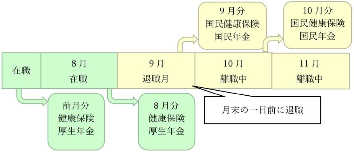 f:id:kuzyo:20210104103452p:plain