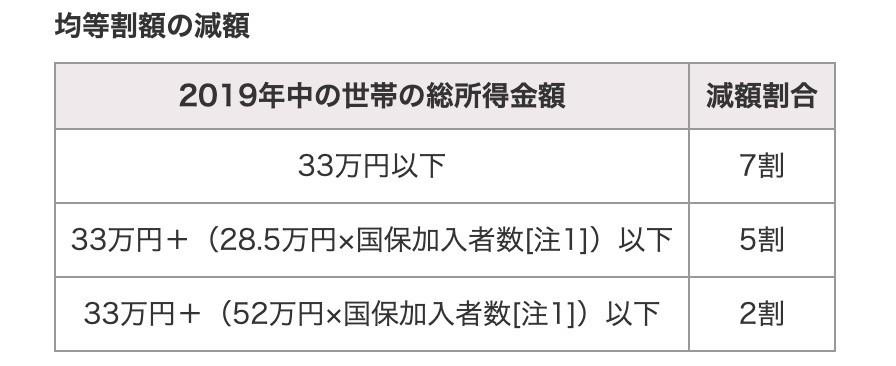 f:id:kuzyo:20210104112802j:plain