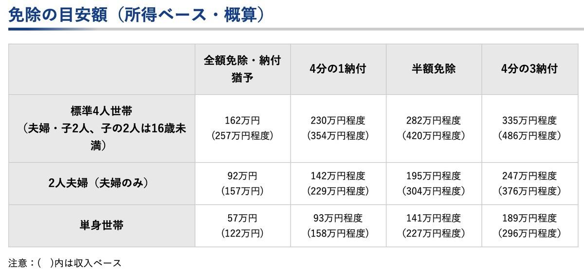 f:id:kuzyo:20210104113502j:plain
