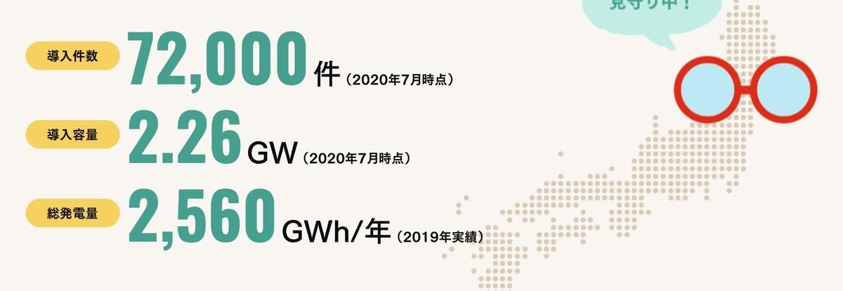 f:id:kuzyo:20210120095210j:plain