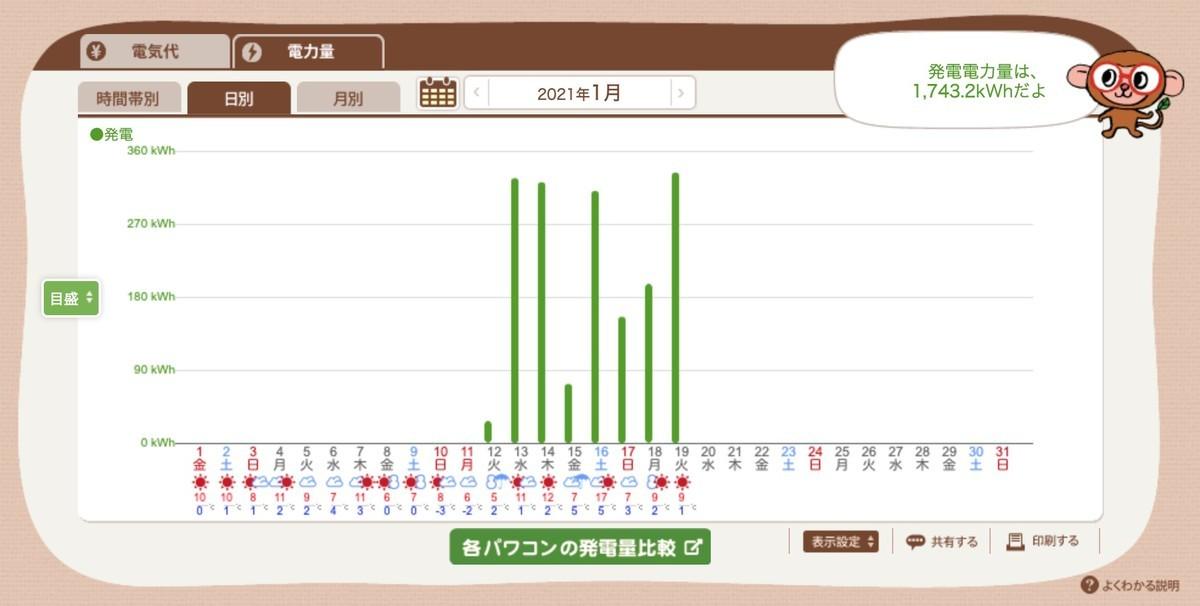 f:id:kuzyo:20210120095847j:plain