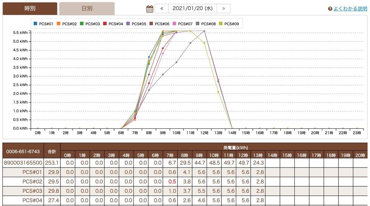 f:id:kuzyo:20210120135857j:plain