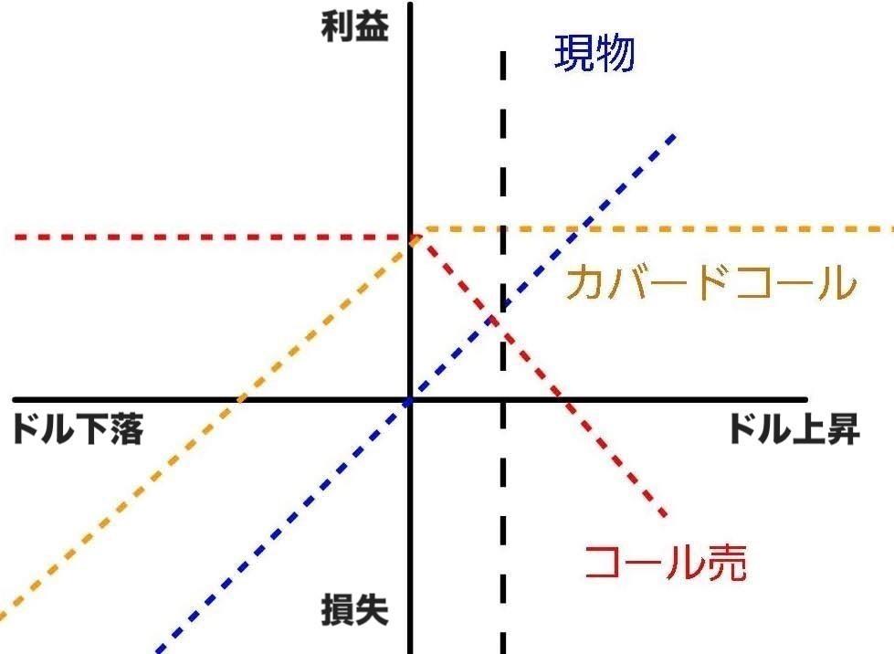 f:id:kuzyo:20210121110422j:plain