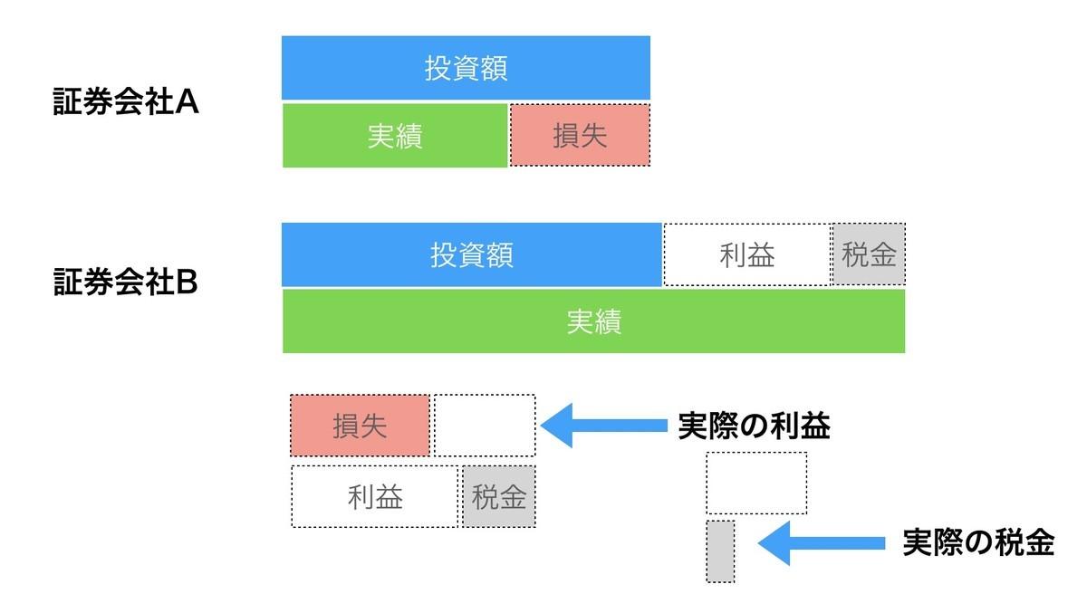 f:id:kuzyo:20210125090537j:plain