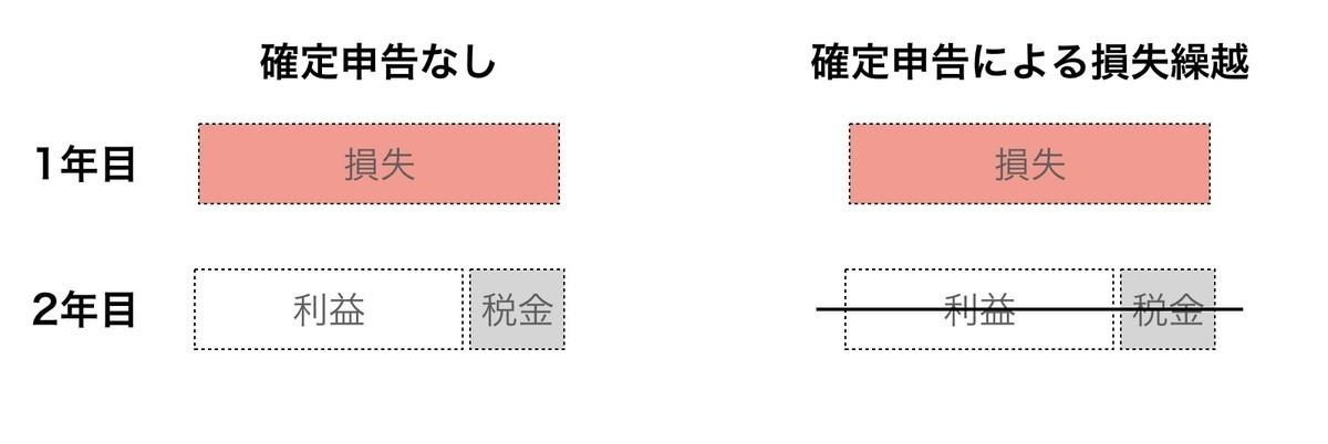 f:id:kuzyo:20210125091102j:plain