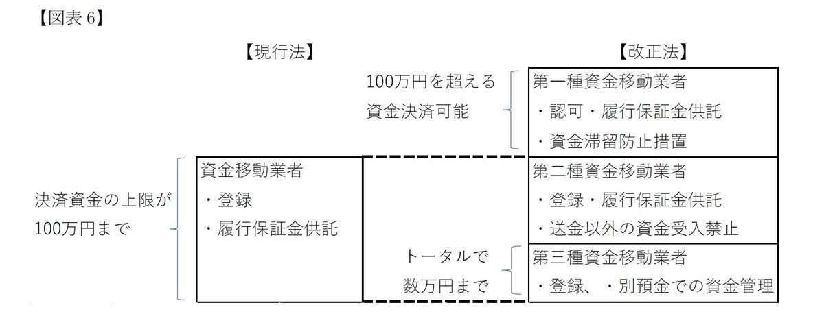 f:id:kuzyo:20210126234658j:plain