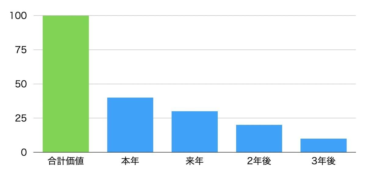 f:id:kuzyo:20210129085657j:plain