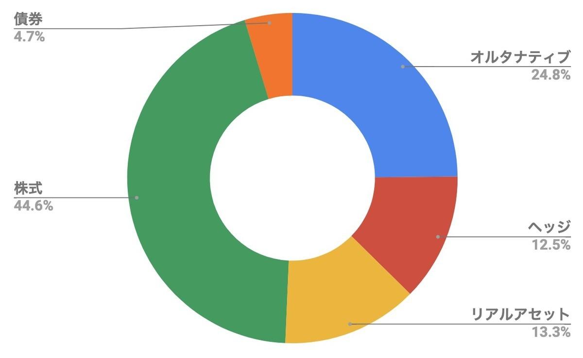 f:id:kuzyo:20210202101315j:plain