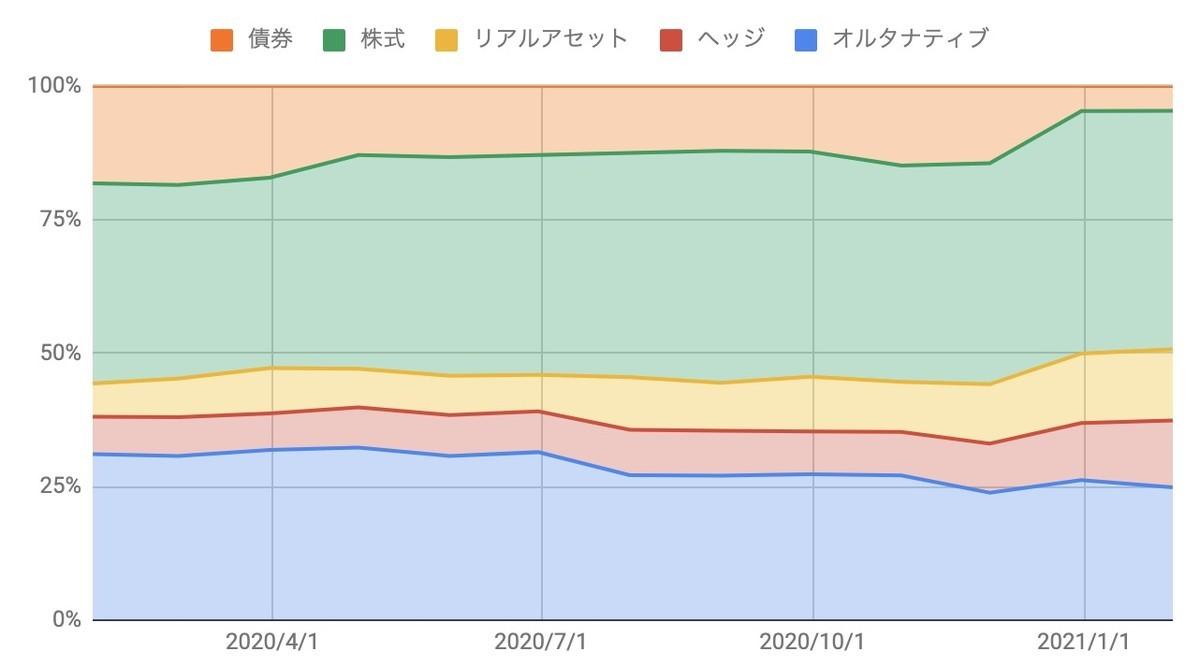 f:id:kuzyo:20210202101317j:plain