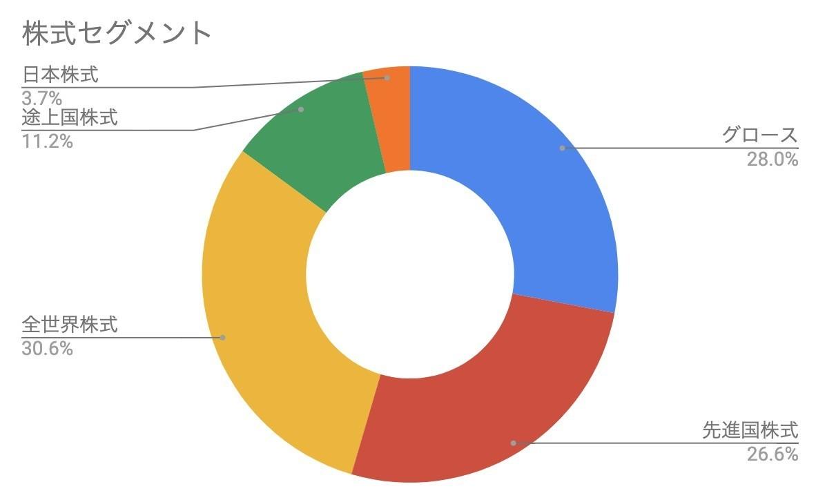 f:id:kuzyo:20210202102604j:plain